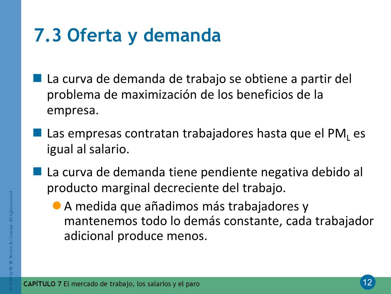 7.3 Oferta y demanda La curva de demanda de trabajo se obtiene a partir del problema de maximización de los beneficios de la empresa.