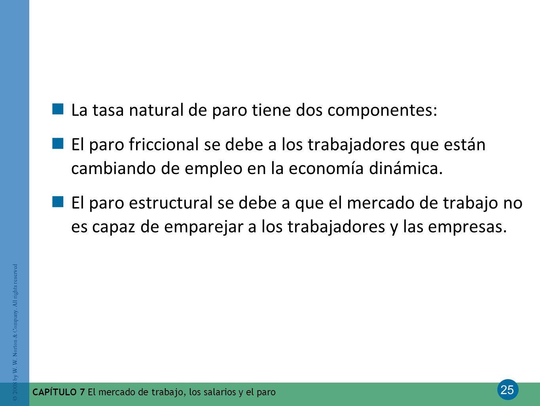 La tasa natural de paro tiene dos componentes: