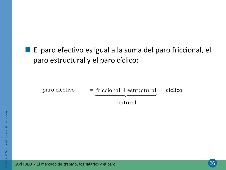 El paro efectivo es igual a la suma del paro friccional, el paro estructural y el paro cíclico:
