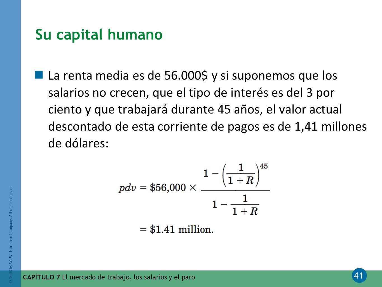 Su capital humano