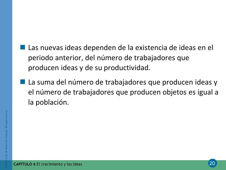 Las nuevas ideas dependen de la existencia de ideas en el periodo anterior, del número de trabajadores que producen ideas y de su productividad.
