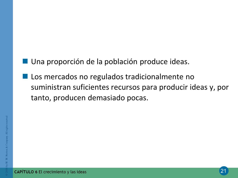 Una proporción de la población produce ideas.