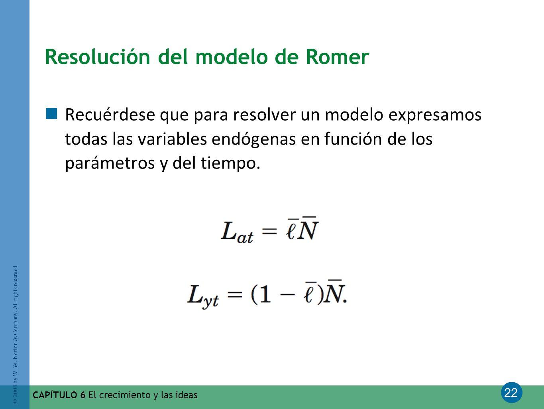 Resolución del modelo de Romer
