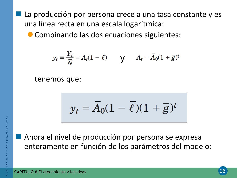 La producción por persona crece a una tasa constante y es una línea recta en una escala logarítmica: