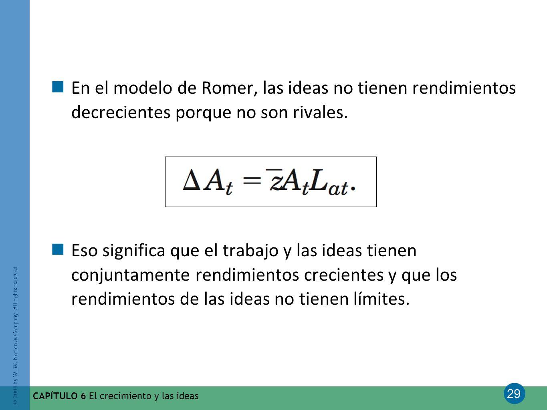 En el modelo de Romer, las ideas no tienen rendimientos decrecientes porque no son rivales.