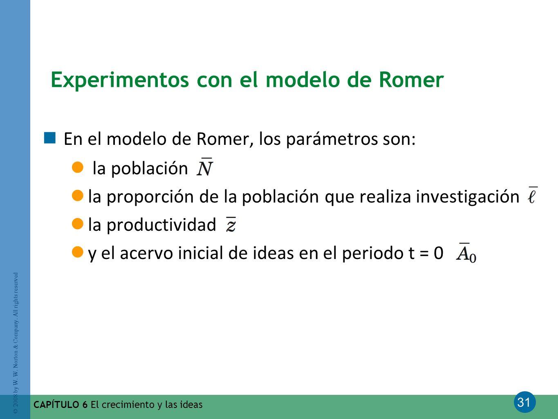 Experimentos con el modelo de Romer