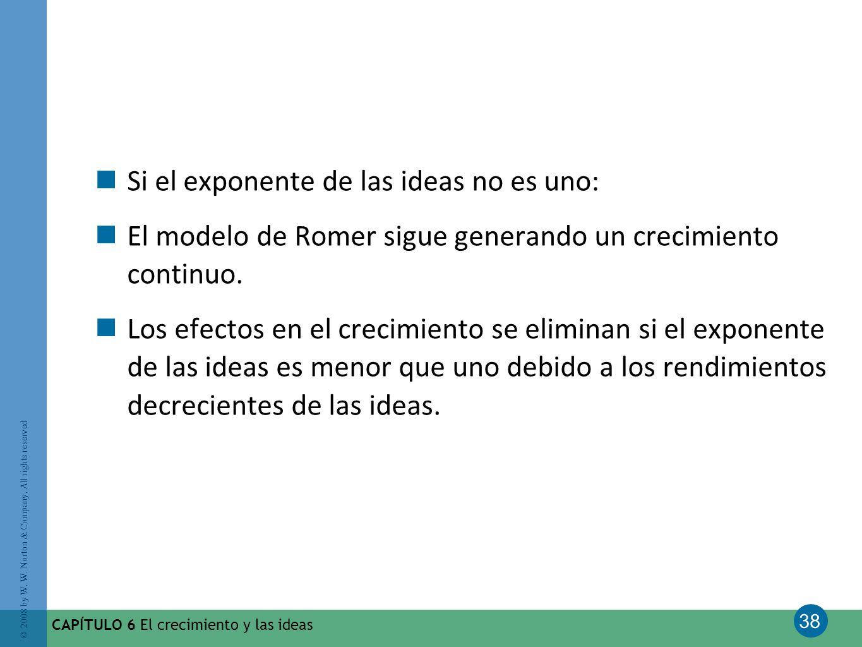 Si el exponente de las ideas no es uno: