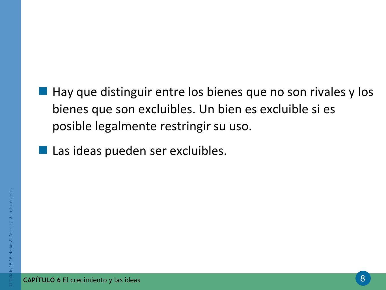 Las ideas pueden ser excluibles.