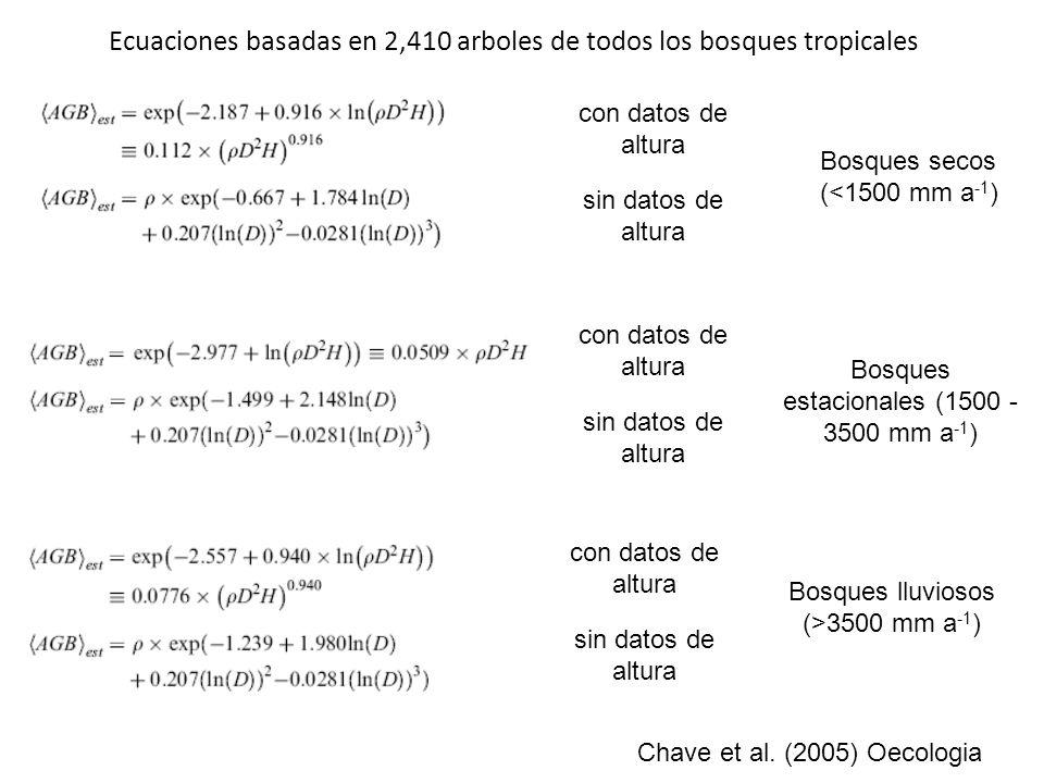 Ecuaciones basadas en 2,410 arboles de todos los bosques tropicales