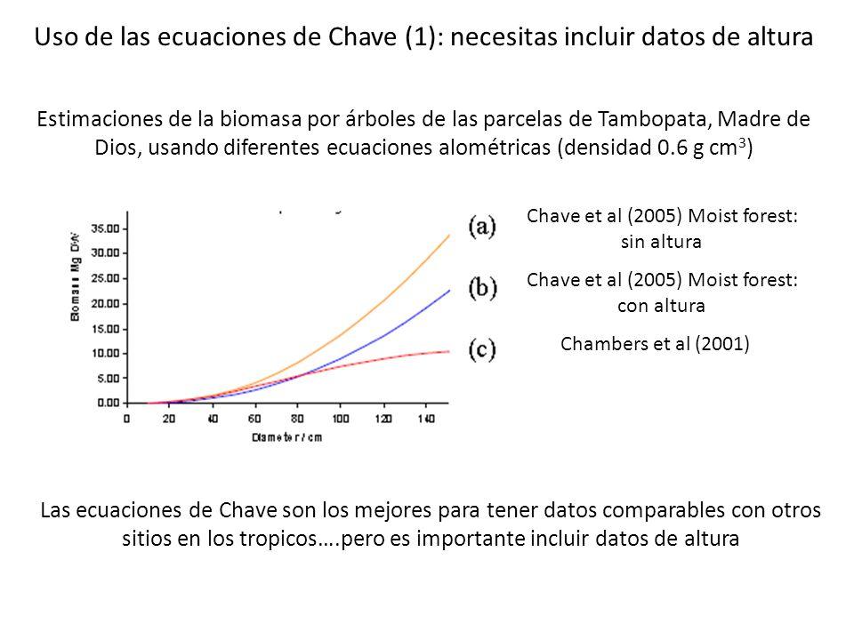 Uso de las ecuaciones de Chave (1): necesitas incluir datos de altura