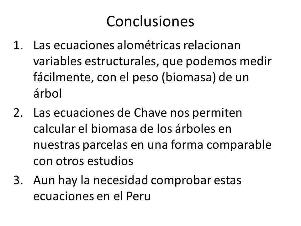 Conclusiones Las ecuaciones alométricas relacionan variables estructurales, que podemos medir fácilmente, con el peso (biomasa) de un árbol.