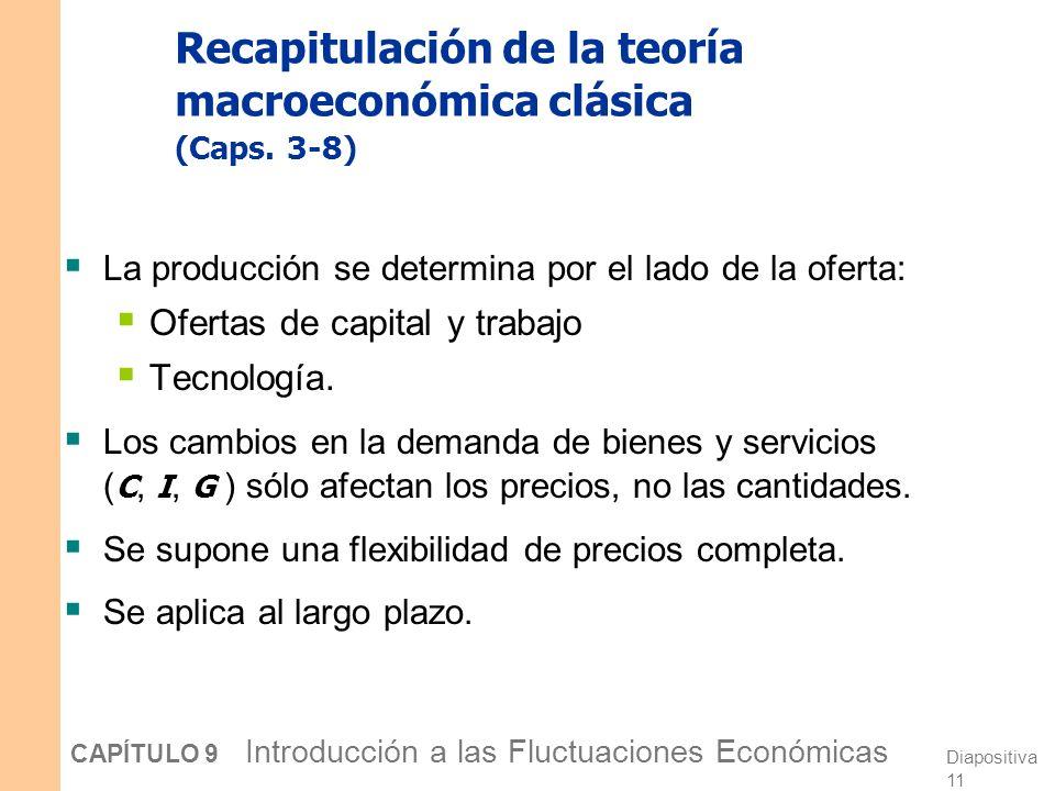 Recapitulación de la teoría macroeconómica clásica (Caps. 3-8)