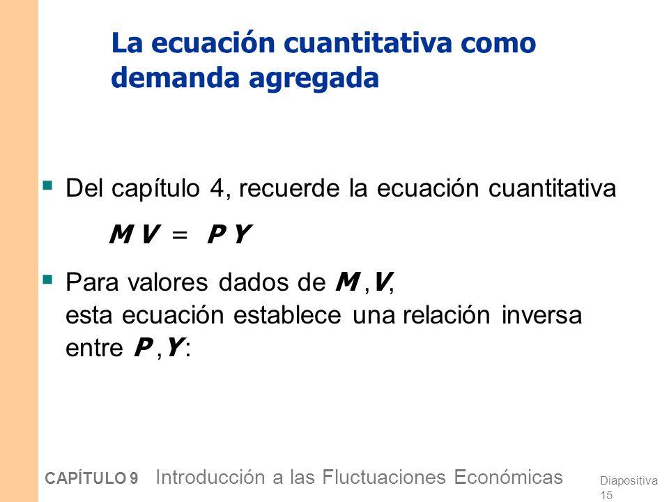 La ecuación cuantitativa como demanda agregada