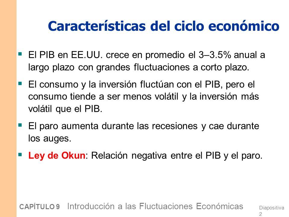 Características del ciclo económico