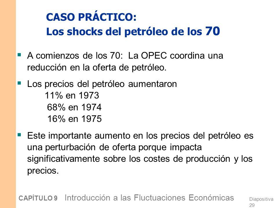 CASO PRÁCTICO: Los shocks del petróleo de los 70
