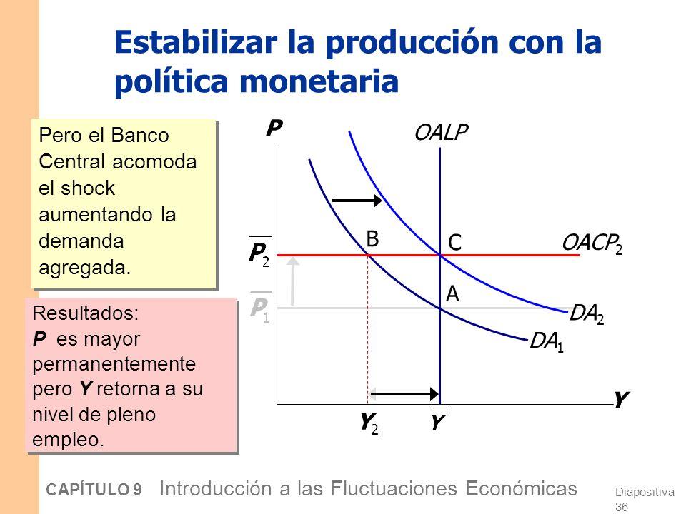 Estabilizar la producción con la política monetaria