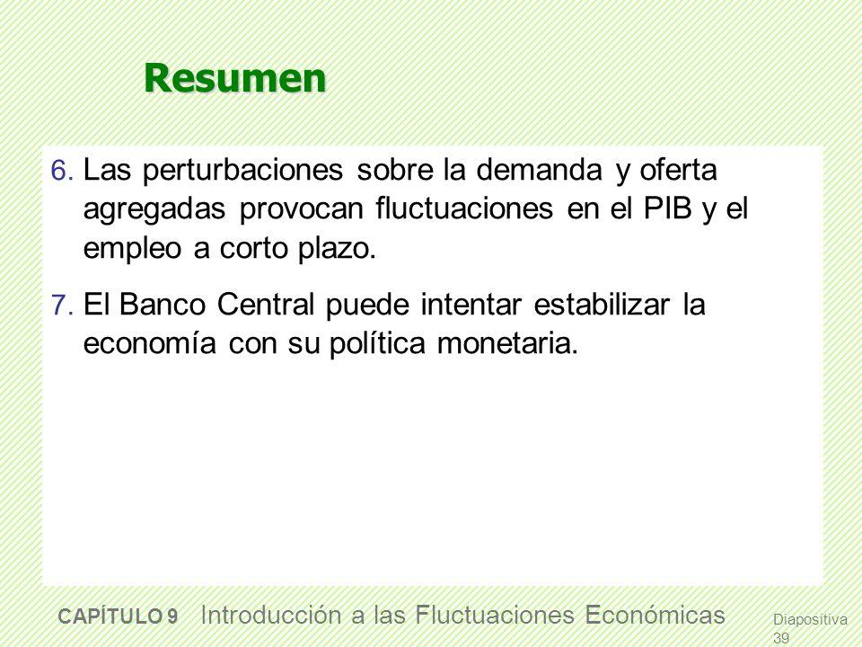 Resumen 6. Las perturbaciones sobre la demanda y oferta agregadas provocan fluctuaciones en el PIB y el empleo a corto plazo.