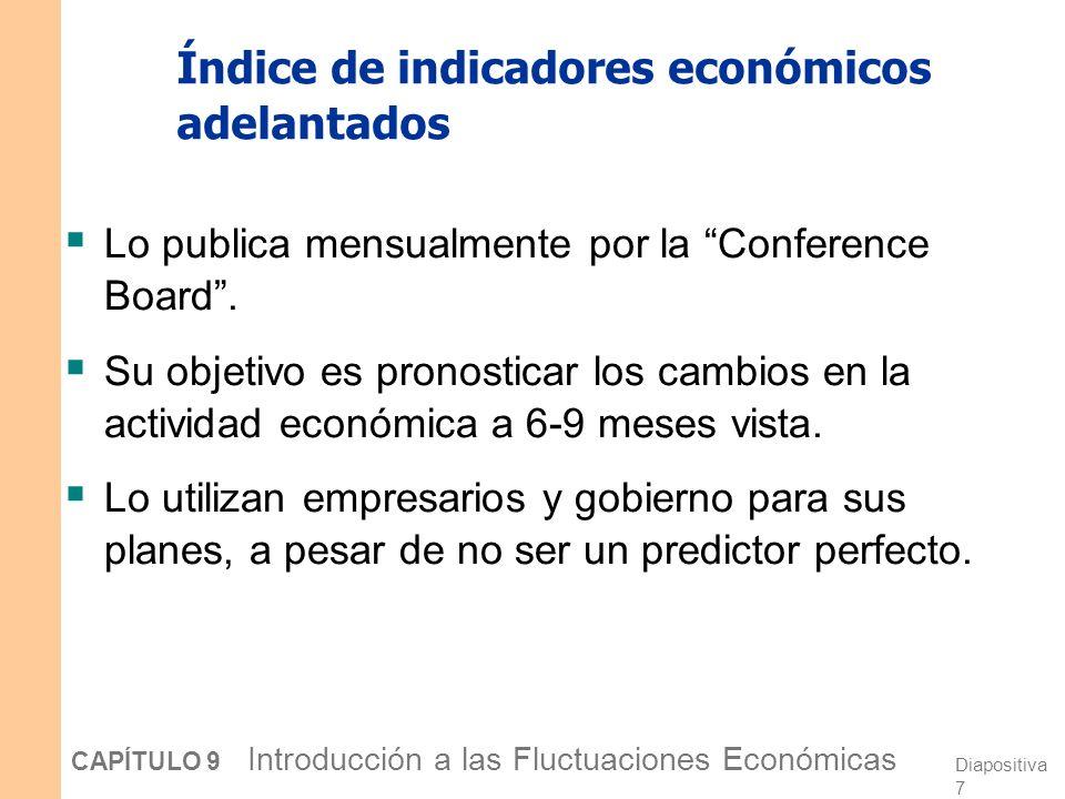Índice de indicadores económicos adelantados