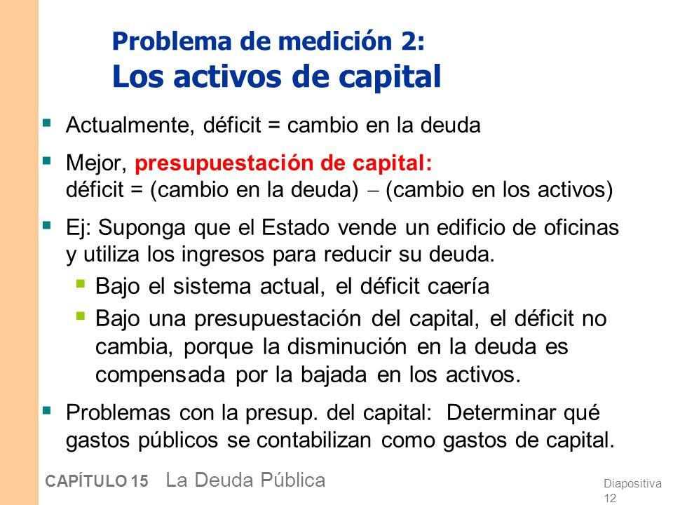 Problema de medición 2: Los activos de capital