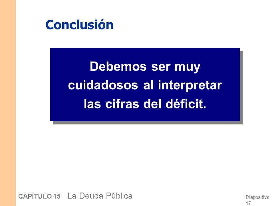 Debemos ser muy cuidadosos al interpretar las cifras del déficit.
