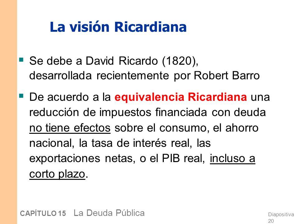 La visión Ricardiana Se debe a David Ricardo (1820), desarrollada recientemente por Robert Barro.