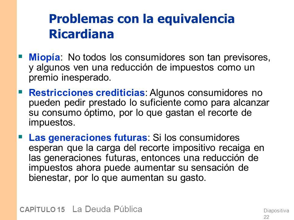 Problemas con la equivalencia Ricardiana