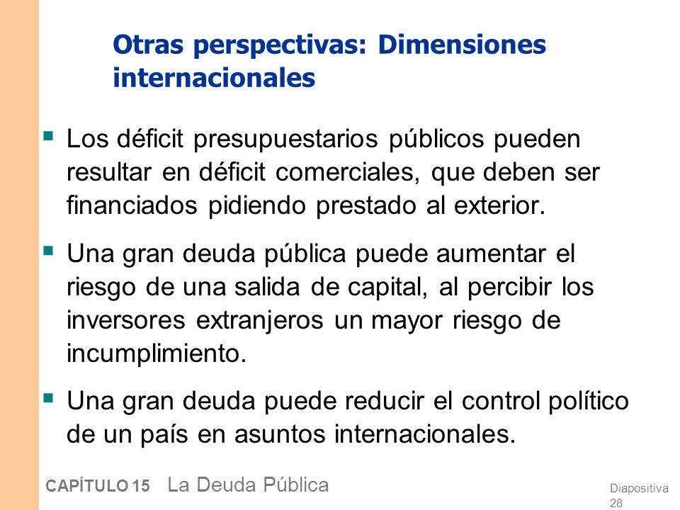 Otras perspectivas: Dimensiones internacionales