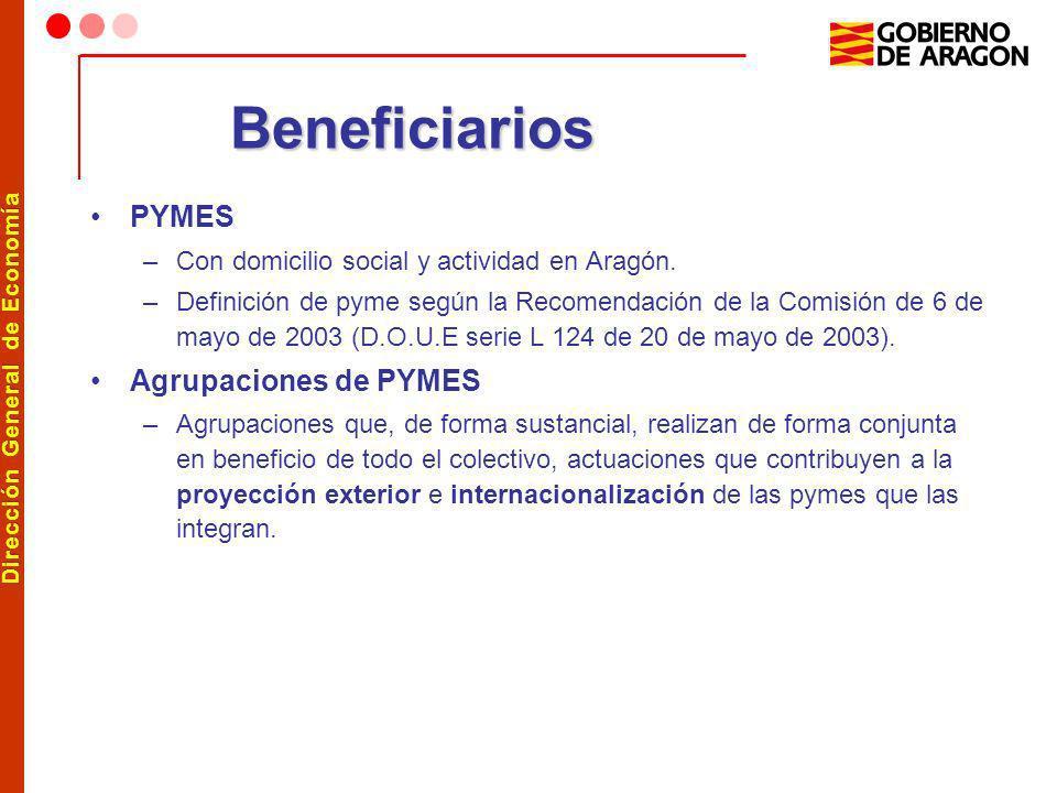 Beneficiarios PYMES Agrupaciones de PYMES