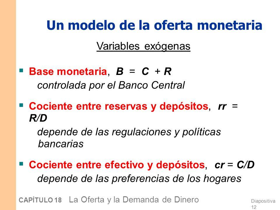 Un modelo de la oferta monetaria