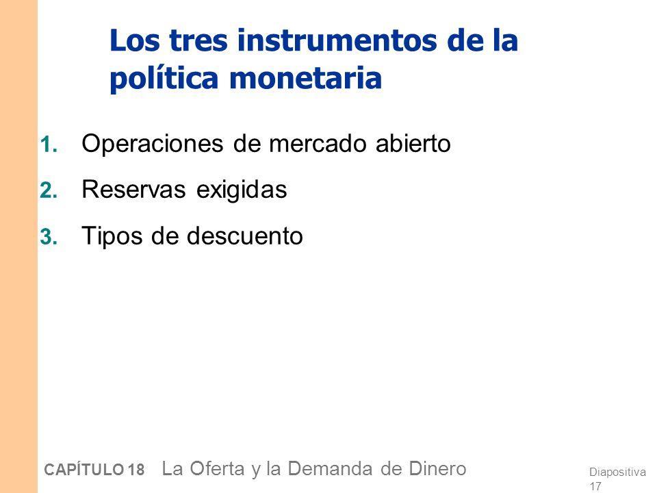 Los tres instrumentos de la política monetaria