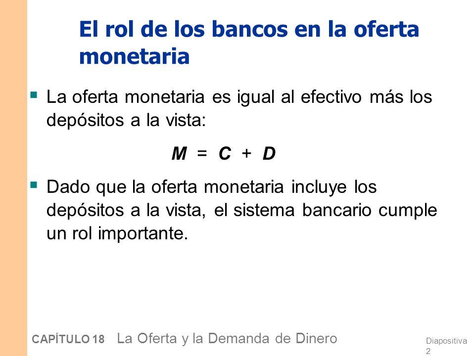 El rol de los bancos en la oferta monetaria