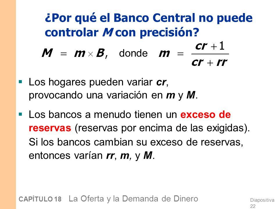 ¿Por qué el Banco Central no puede controlar M con precisión