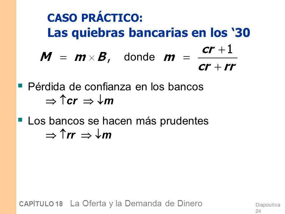 CASO PRÁCTICO: Las quiebras bancarias en los '30