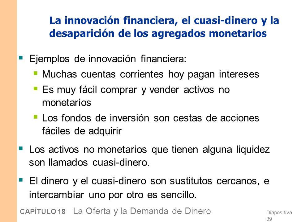 Ejemplos de innovación financiera: