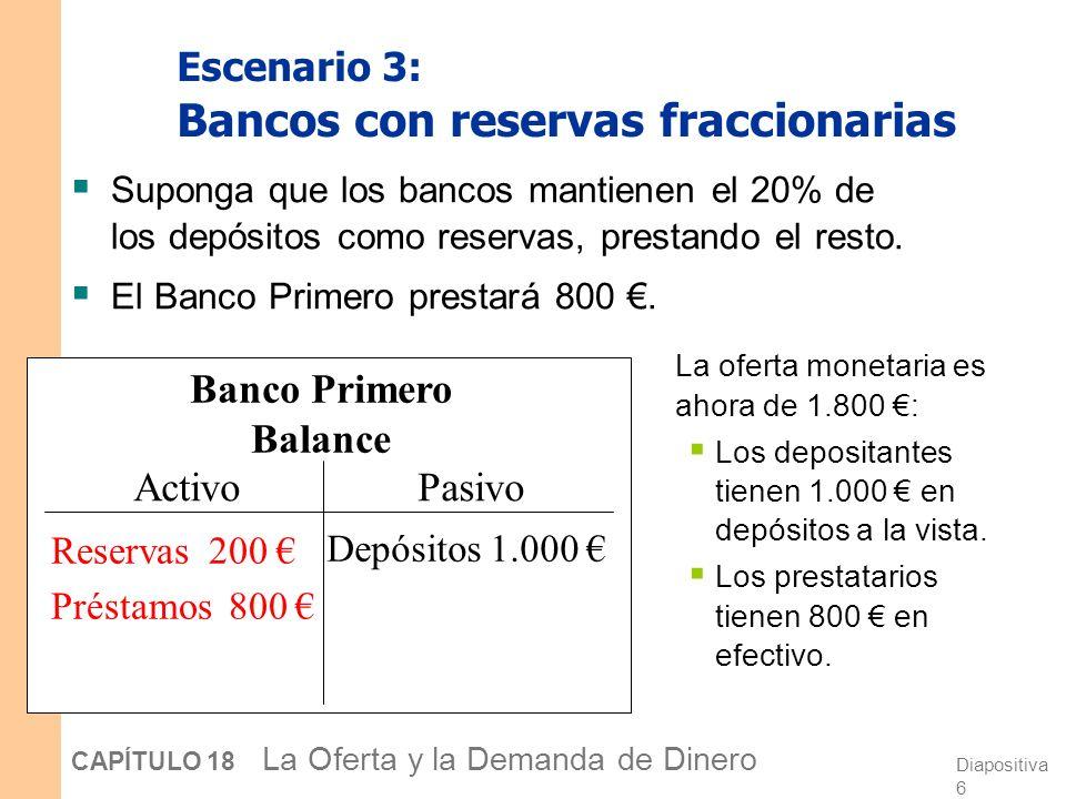 Escenario 3: Bancos con reservas fraccionarias
