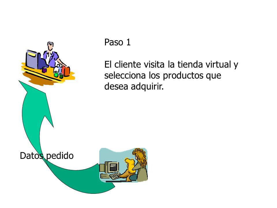 Paso 1 El cliente visita la tienda virtual y selecciona los productos que desea adquirir.