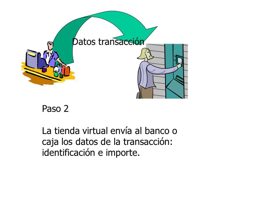 Datos transacción Paso 2.