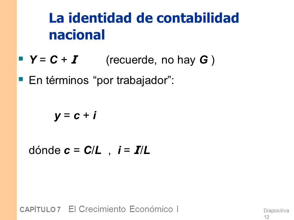 La identidad de contabilidad nacional