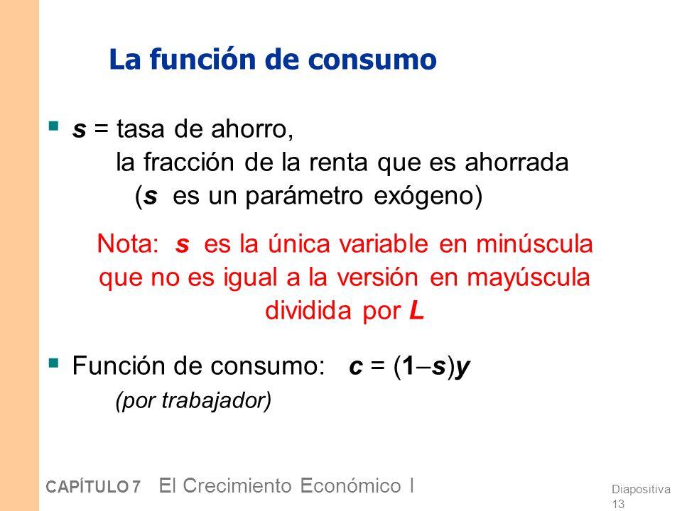 La función de consumo s = tasa de ahorro, la fracción de la renta que es ahorrada. (s es un parámetro exógeno)