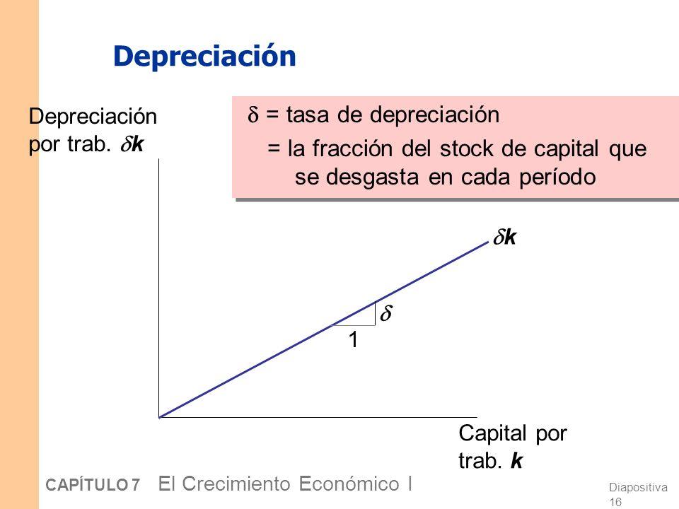 Depreciación  = tasa de depreciación