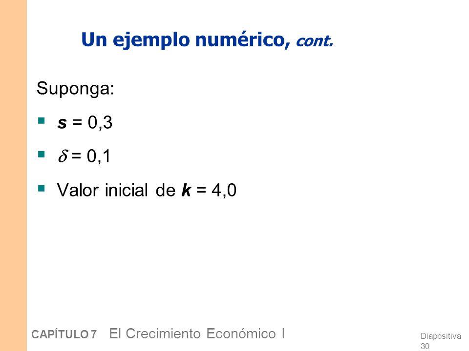 Un ejemplo numérico, cont.