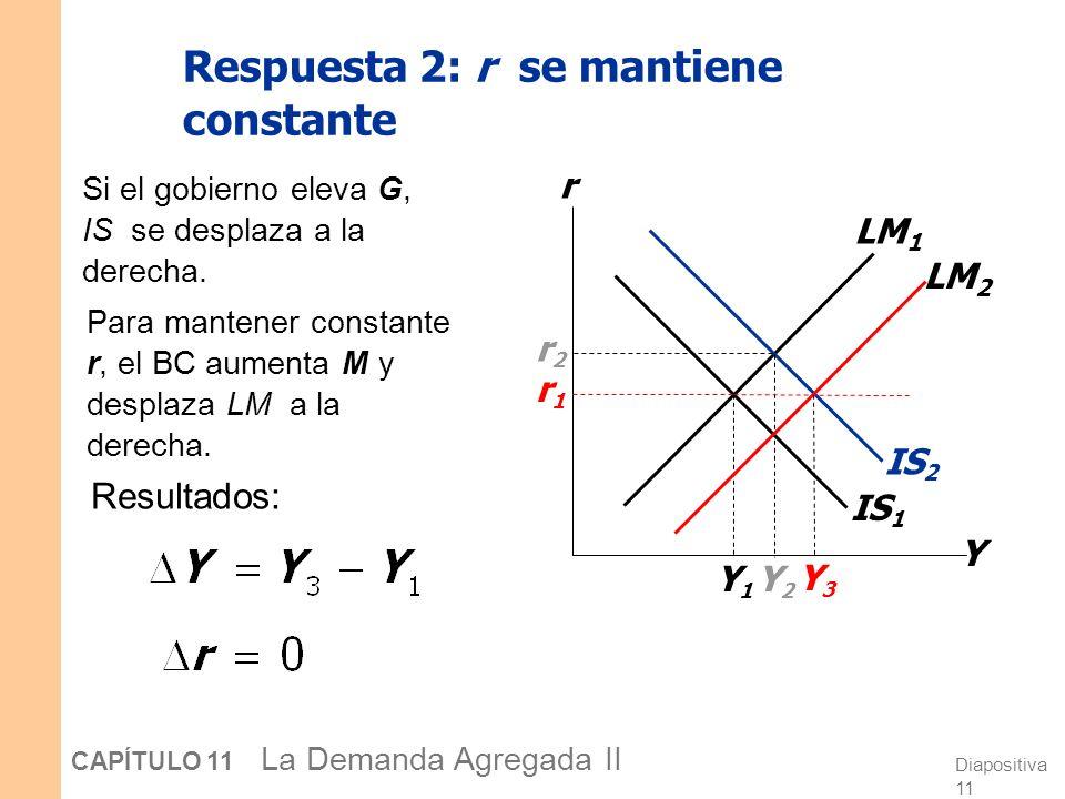 Respuesta 2: r se mantiene constante