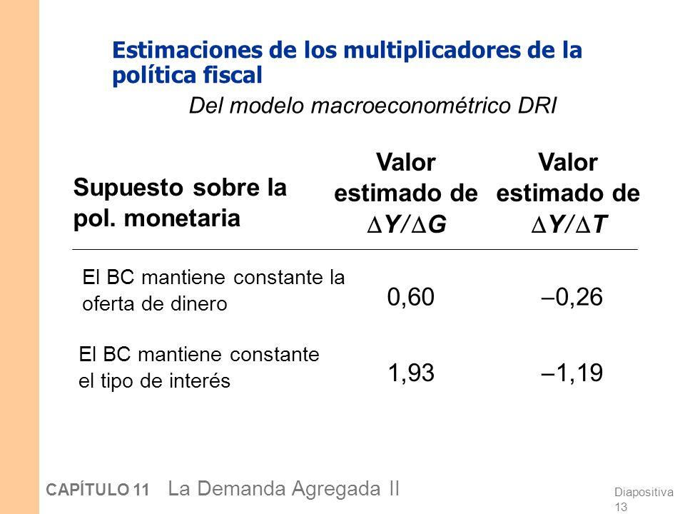 Estimaciones de los multiplicadores de la política fiscal