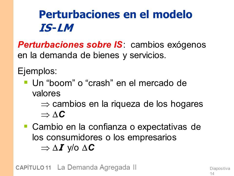 Perturbaciones en el modelo IS -LM