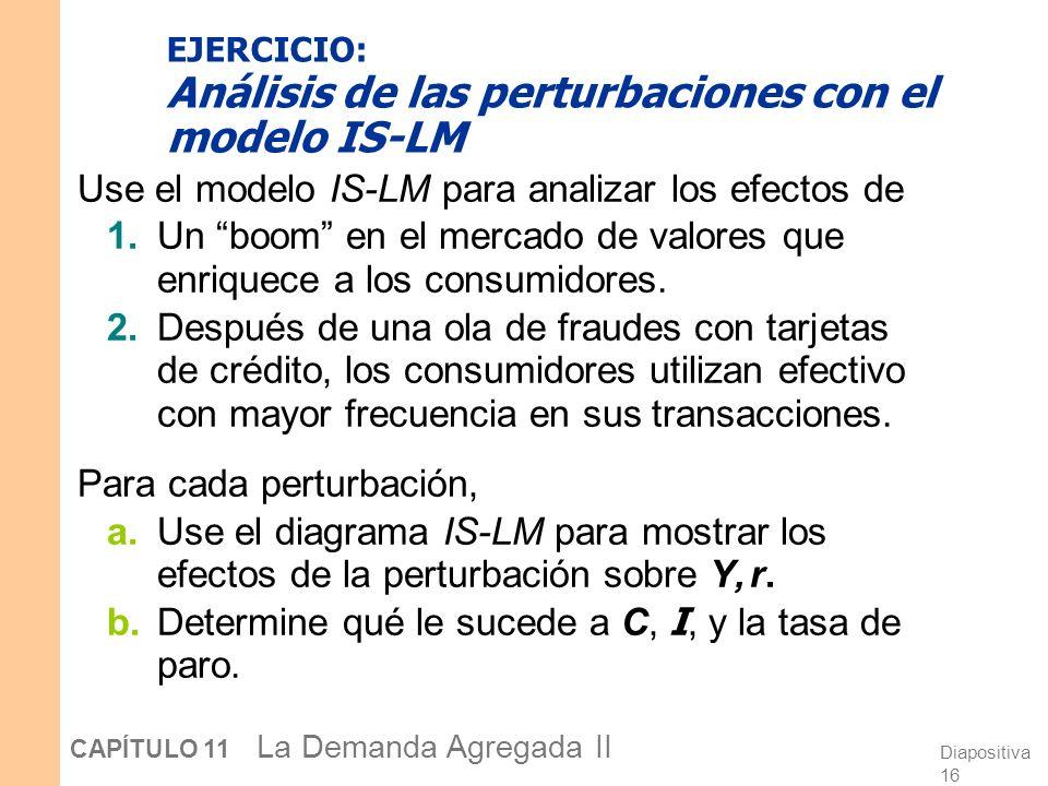 EJERCICIO: Análisis de las perturbaciones con el modelo IS-LM