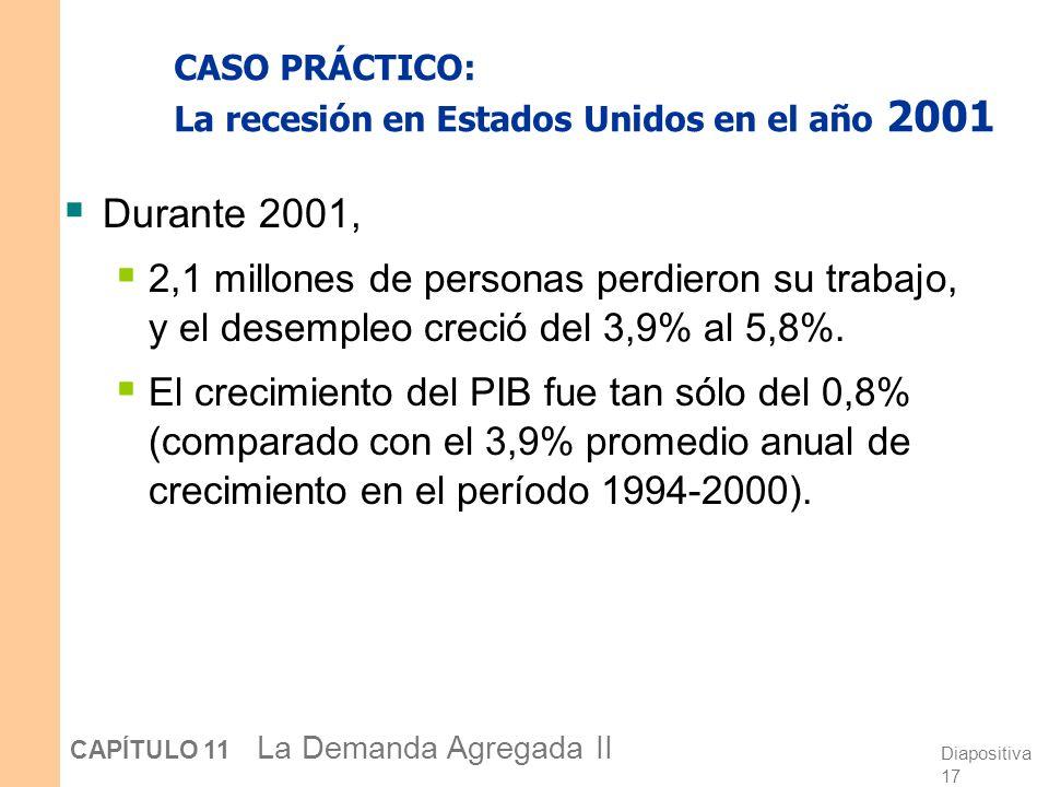 CASO PRÁCTICO: La recesión en Estados Unidos en el año 2001