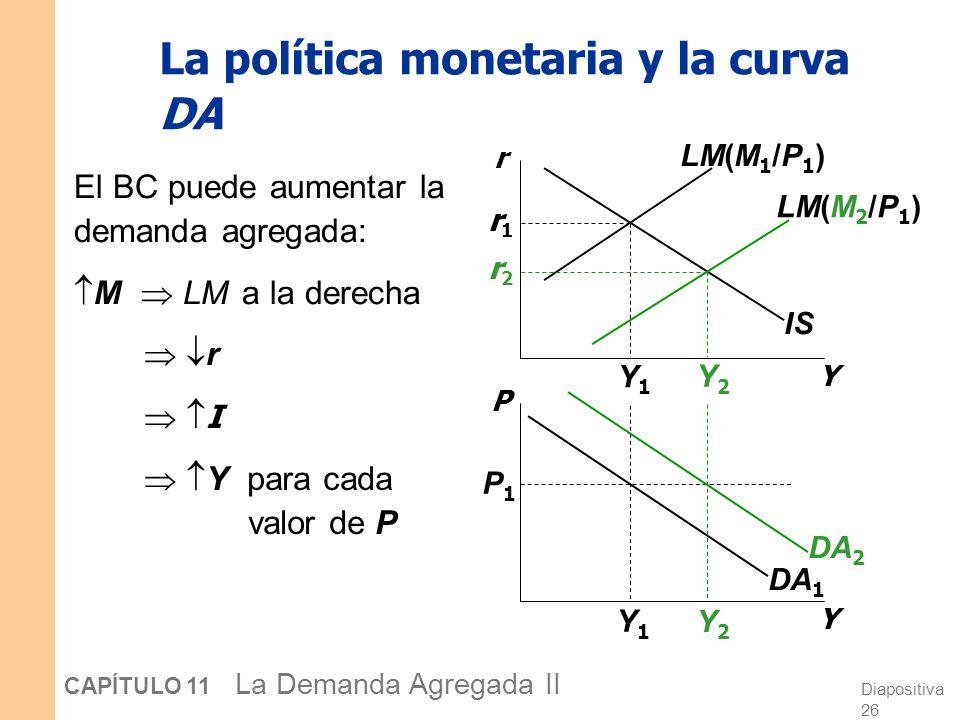 La política monetaria y la curva DA