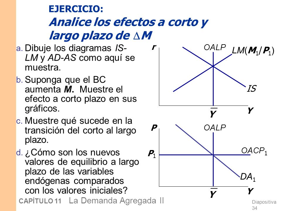 EJERCICIO: Analice los efectos a corto y largo plazo de M