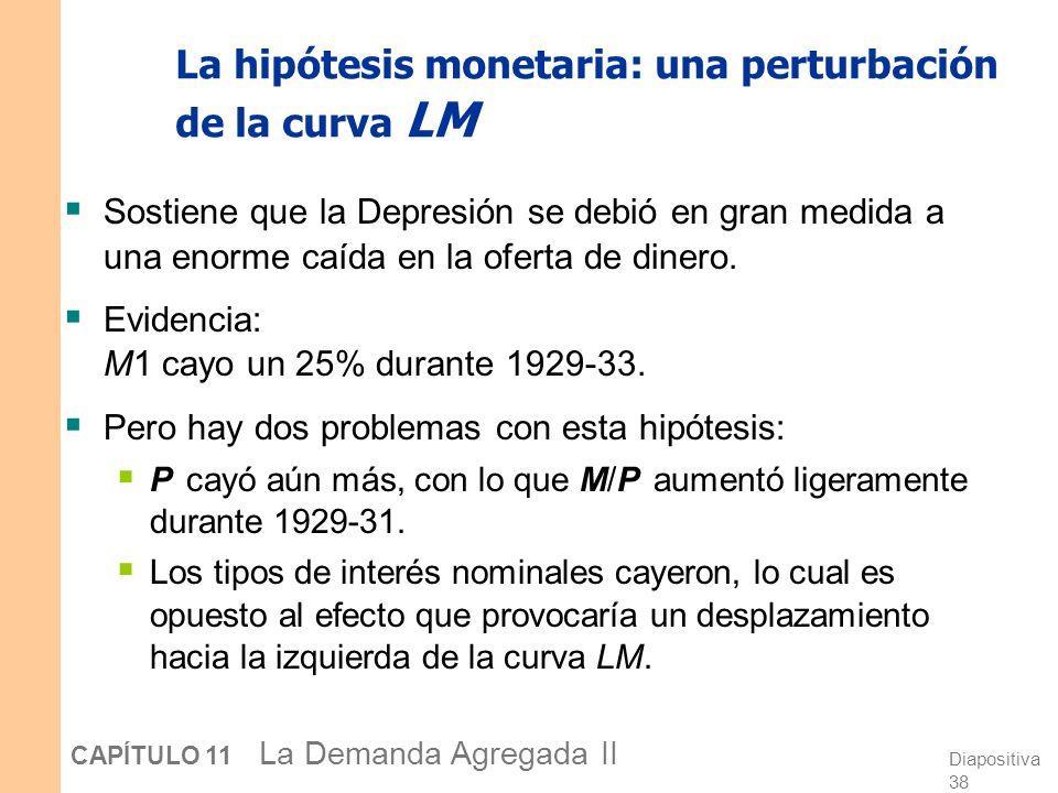 La hipótesis monetaria: una perturbación de la curva LM