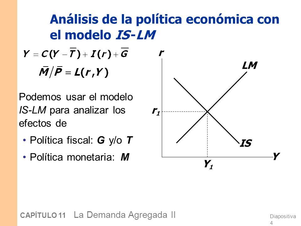Análisis de la política económica con el modelo IS -LM
